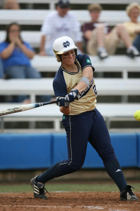 Notre Dame wrapped up the Lowcountry Invite by winning four of five games.