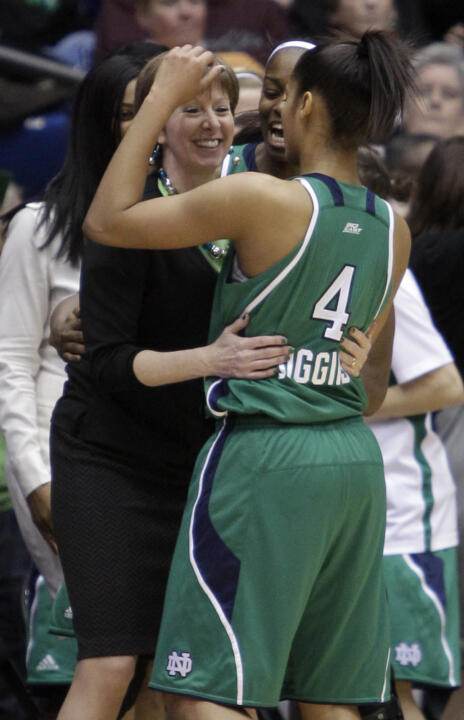 Notre Dame head coach Muffet McGraw will go after the 650th win of her 30-year coaching career when her third-ranked Fighting Irish play host to Penn (a team from McGraw's hometown of Philadelphia) on Friday night at Purcell Pavilion.