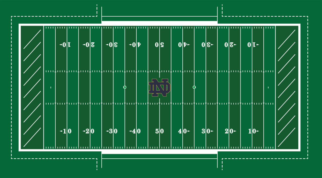 Among the many nods to Notre Dame's unique history and tradition within the markings on the new Notre Dame Stadium turf, the 18 diagonal stripes in the end zones (nine in each) will be oriented at a 42-degree angle toward the Basilica and Golden Dome, celebrating the numbers in the year of the University's founding (1842).