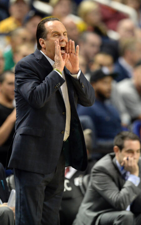 Mike Brey recorded his 400th career win.