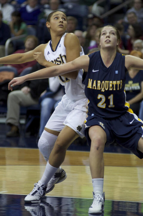 Women's Basketball vs. Marquette