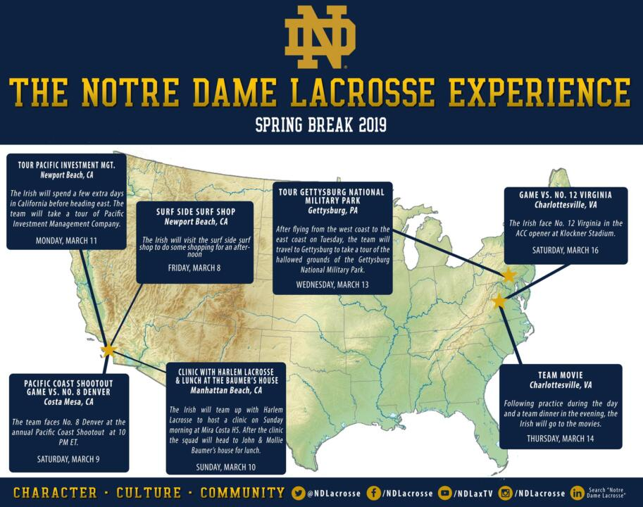 2019 ND Lacrosse Experience Graphic