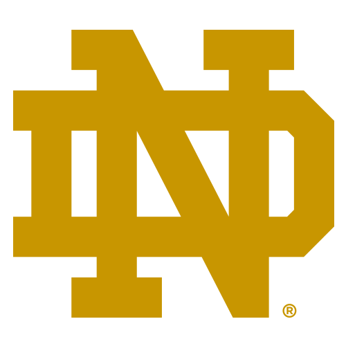 2019 20 Notre Dame Fighting Irish Men S Basketball Schedule